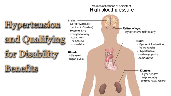hypertension disability lawyer